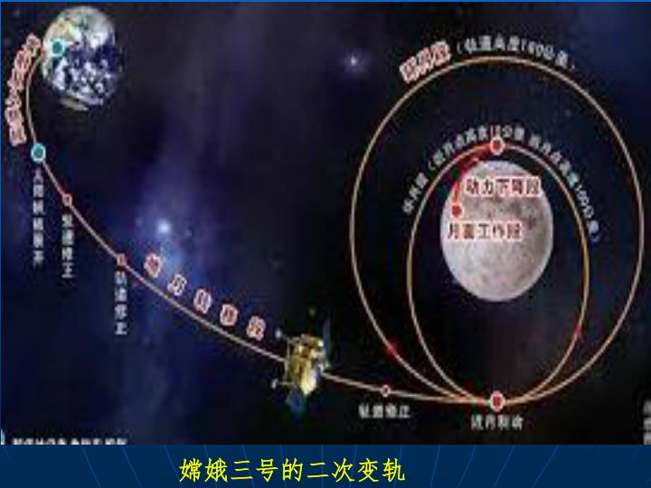 嫦娥三号的二次变轨