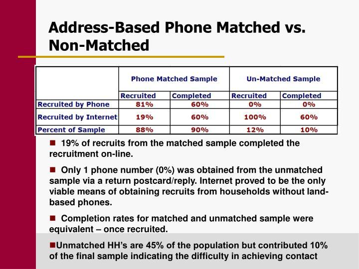 Address-Based Phone Matched vs.