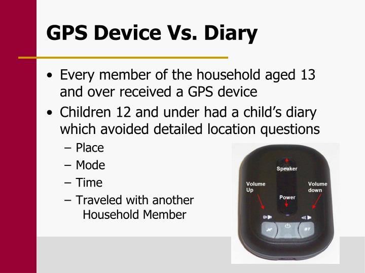 GPS Device Vs. Diary