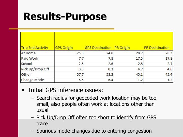 Results-Purpose