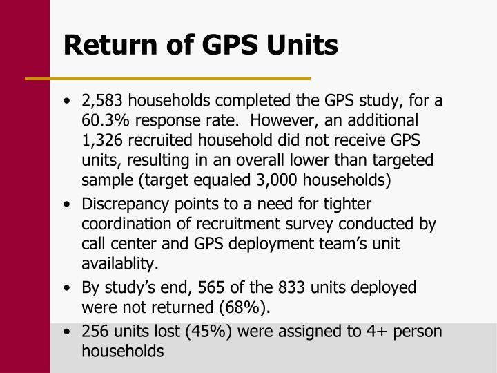 Return of GPS Units