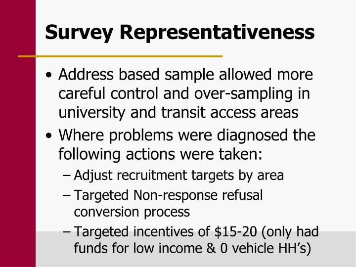 Survey Representativeness