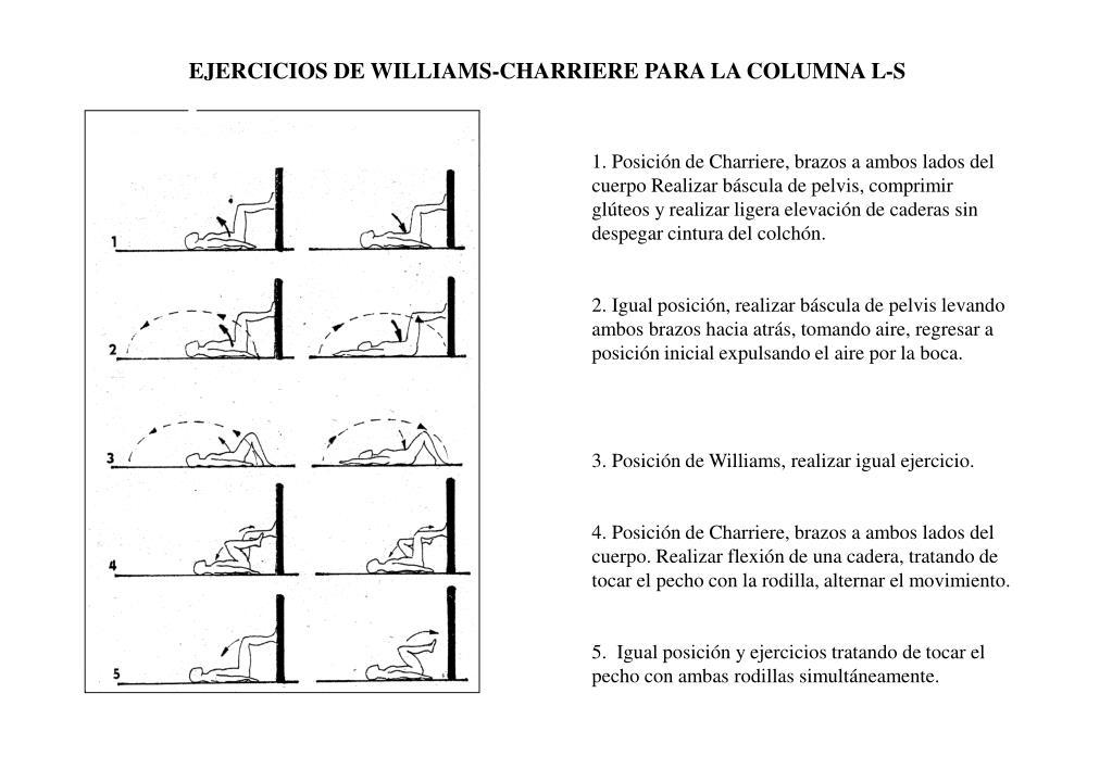 ejercicios de klapp indicaciones y contraindicaciones pdf
