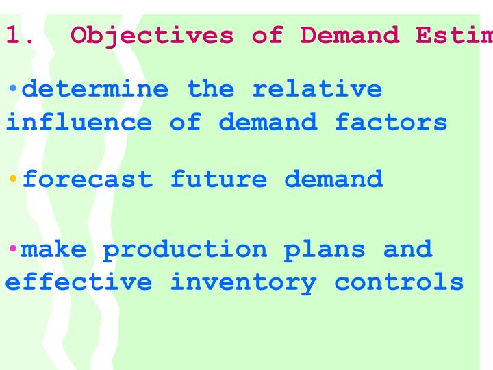1.  Objectives of Demand Estimation