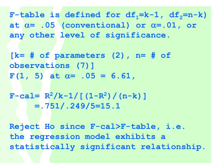 F-table is defined for df