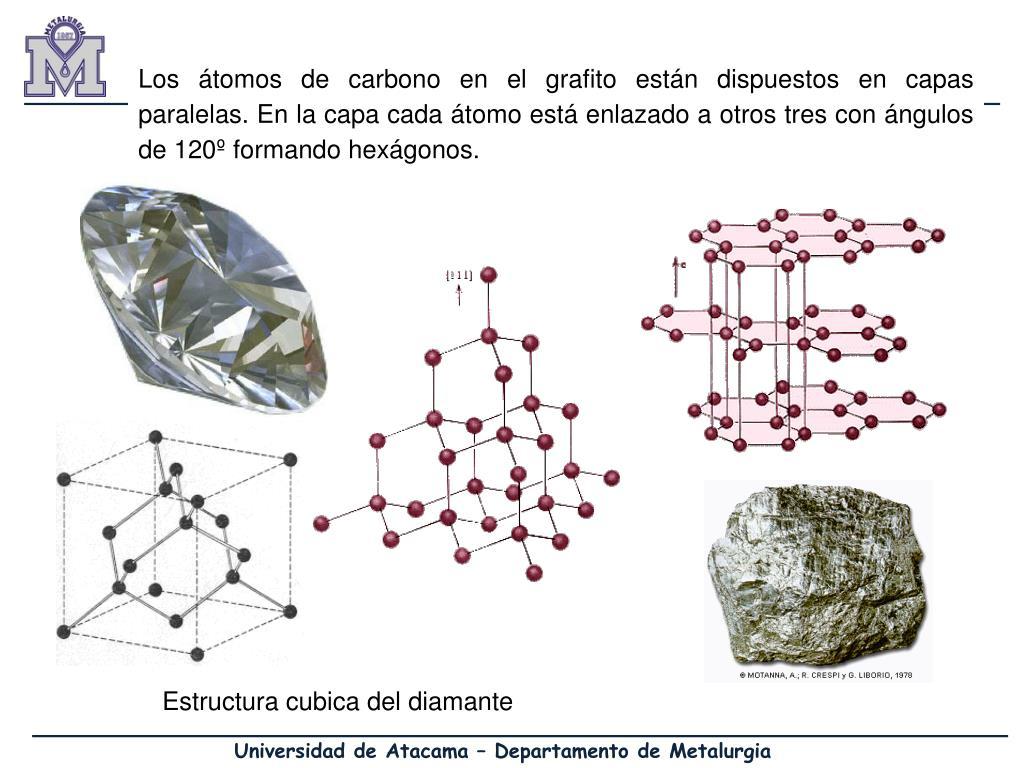 Ppt Unidad 2 Estructura Atomica Y Enlaces Powerpoint