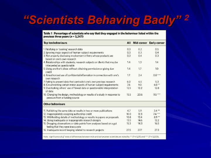 """Scientists Behaving Badly"""