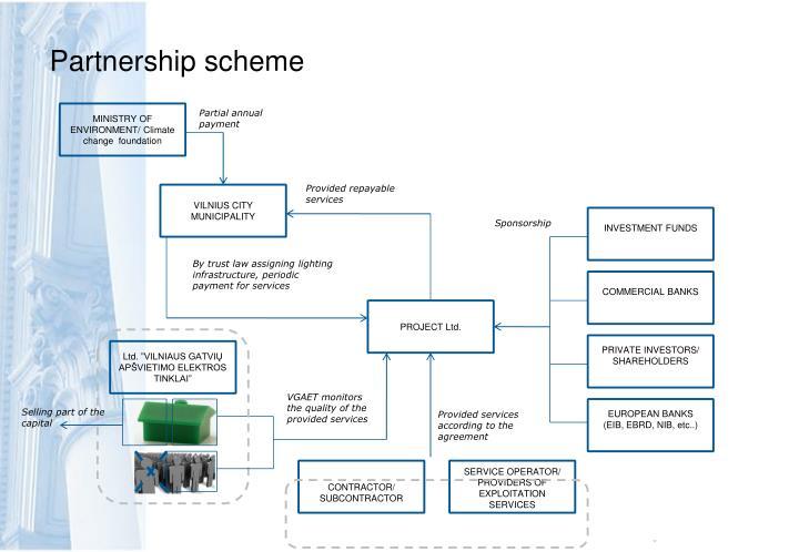 Partnership scheme