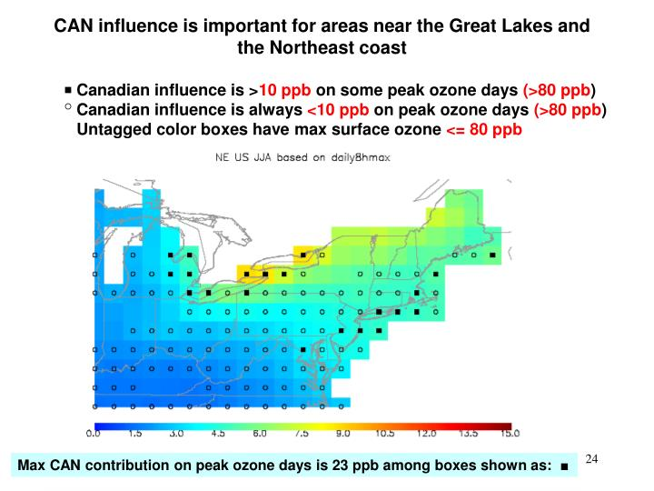 Canadian influence is >