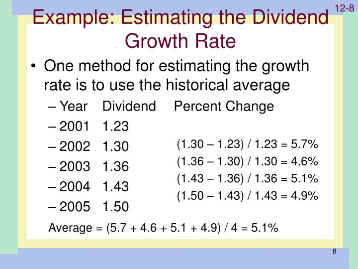 Example: Estimating the Dividend Growth Rate
