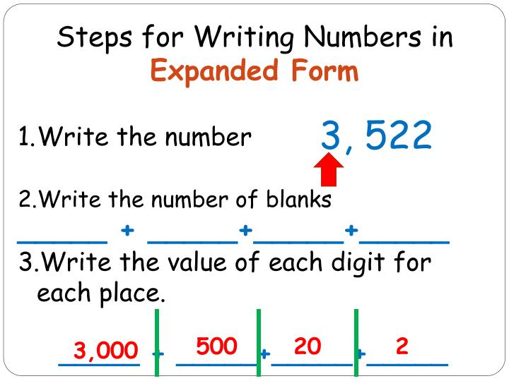 Ppt Ns 15 Use Expanded Form To Represent Numbers Powerpoint
