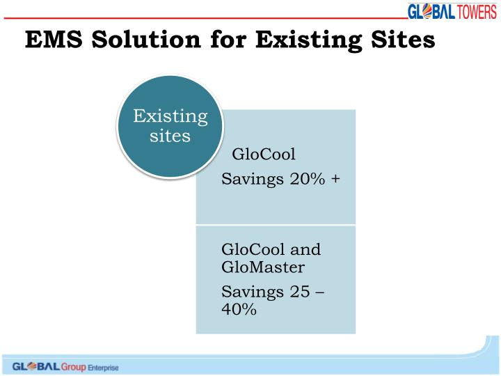EMS Solution for Existing Sites