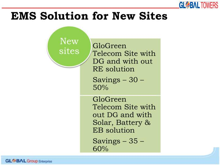 EMS Solution for New Sites