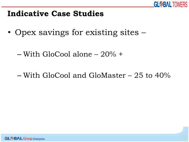 Indicative Case Studies