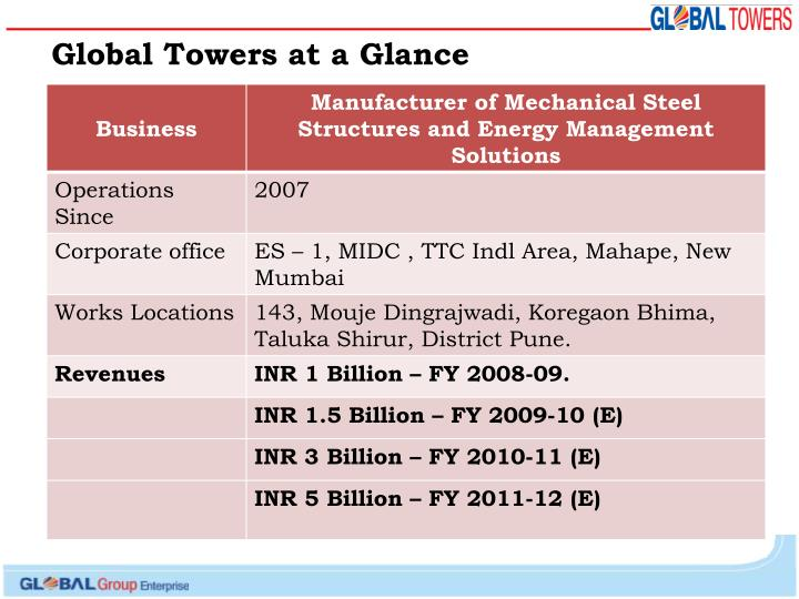 Global Towers at a Glance
