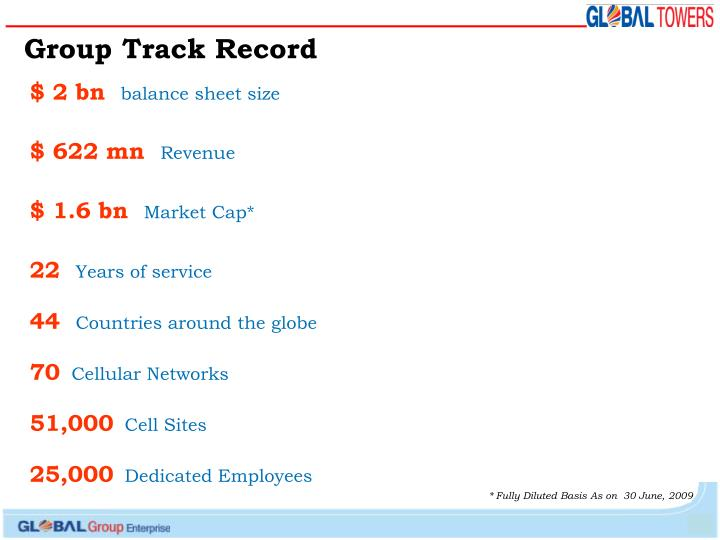 Group Track Record