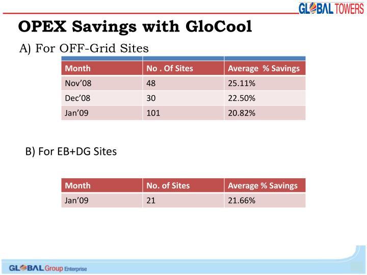 OPEX Savings with GloCool