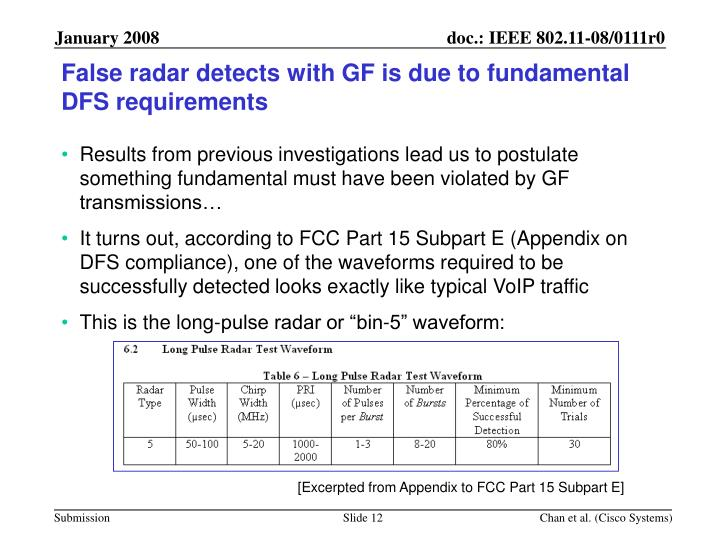 False radar detects with GF is due to fundamental DFS requirements