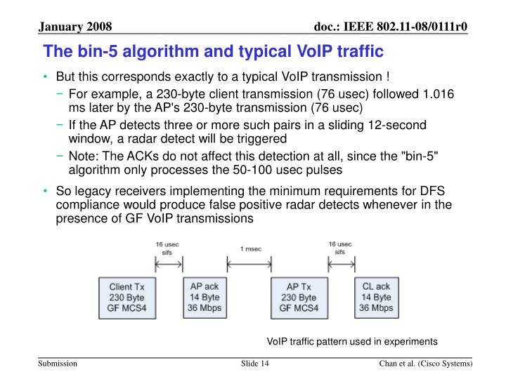 The bin-5 algorithm and typical VoIP traffic