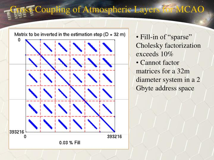 Cross-Coupling of Atmospheric Layers for MCAO