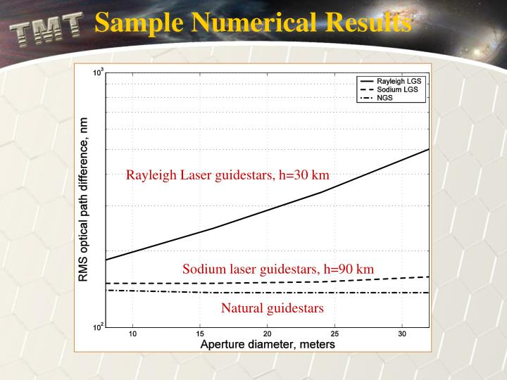 Sample Numerical Results
