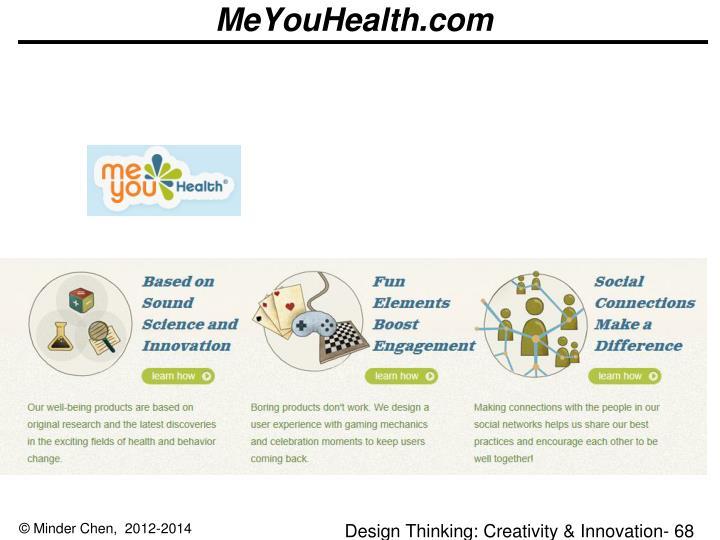 MeYouHealth.com