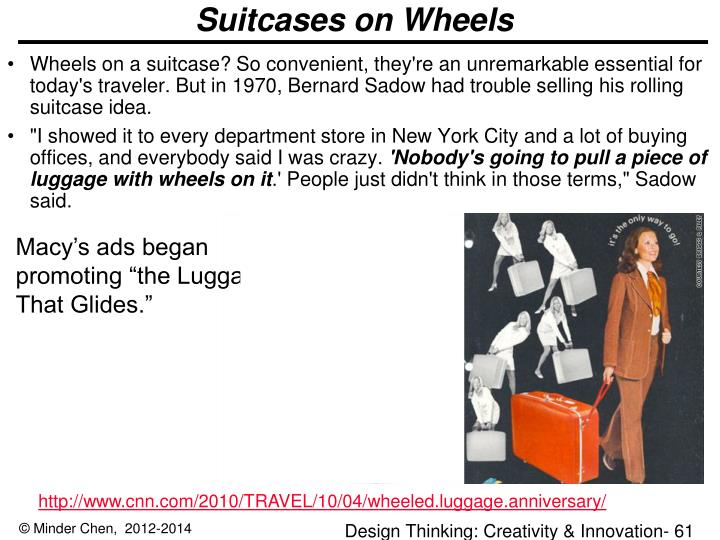 Suitcases on Wheels