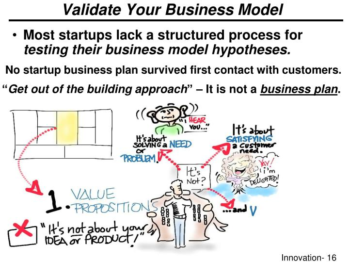 Validate Your Business Model