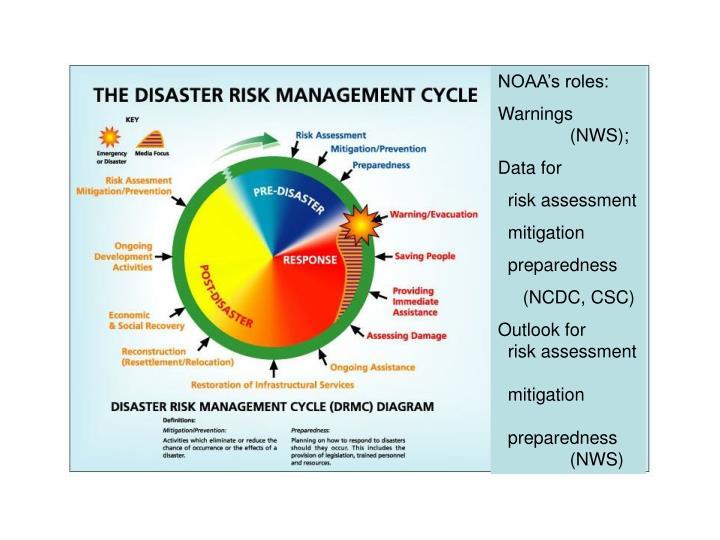 NOAA's roles: