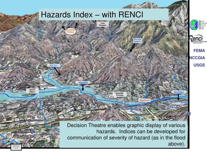 Hazards Index – with RENCI