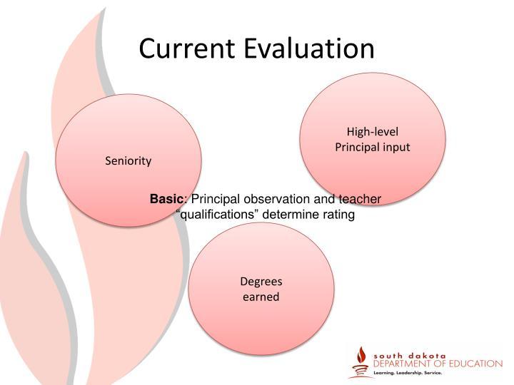 Current Evaluation