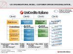 uci organisational model customer driven divisionalisation