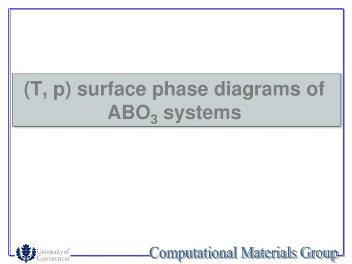 (T, p) surface phase diagrams of ABO