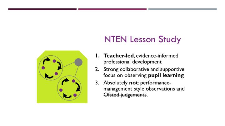 NTEN Lesson Study