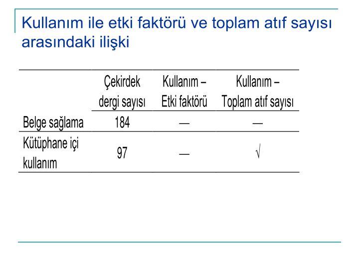 Kullanım ile etki faktörü ve toplam atıf sayısı arasındaki ilişki
