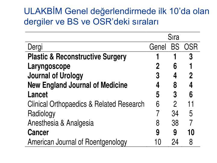 ULAKBİM Genel değerlendirmede ilk 10'da olan dergiler ve BS ve OSR'deki sıraları