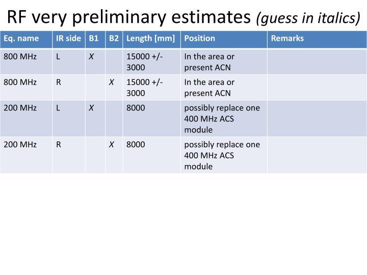 RF very preliminary estimates