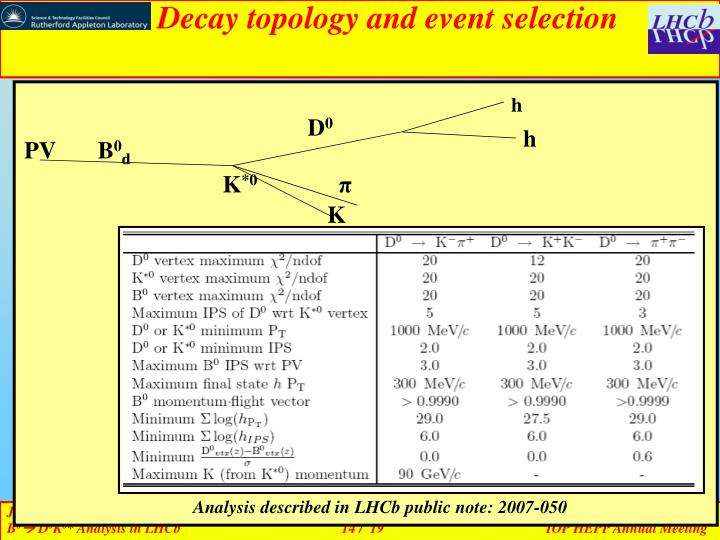Decay topology and event selection