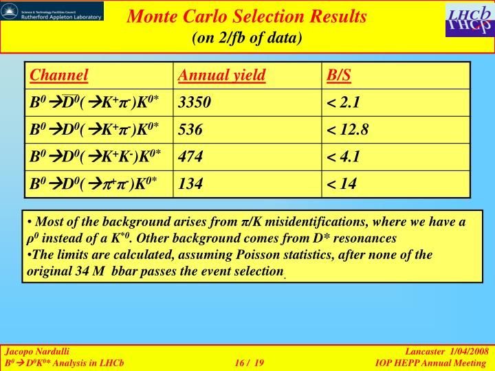 Monte Carlo Selection Results