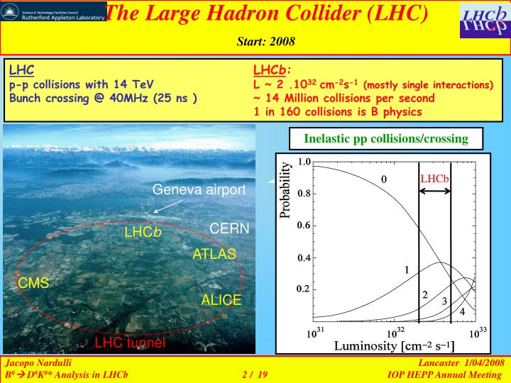 The Large Hadron Collider (LHC)
