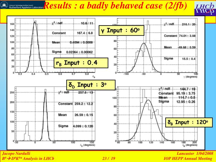 Results : a badly behaved case (2/fb)
