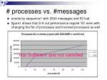 processes vs messages