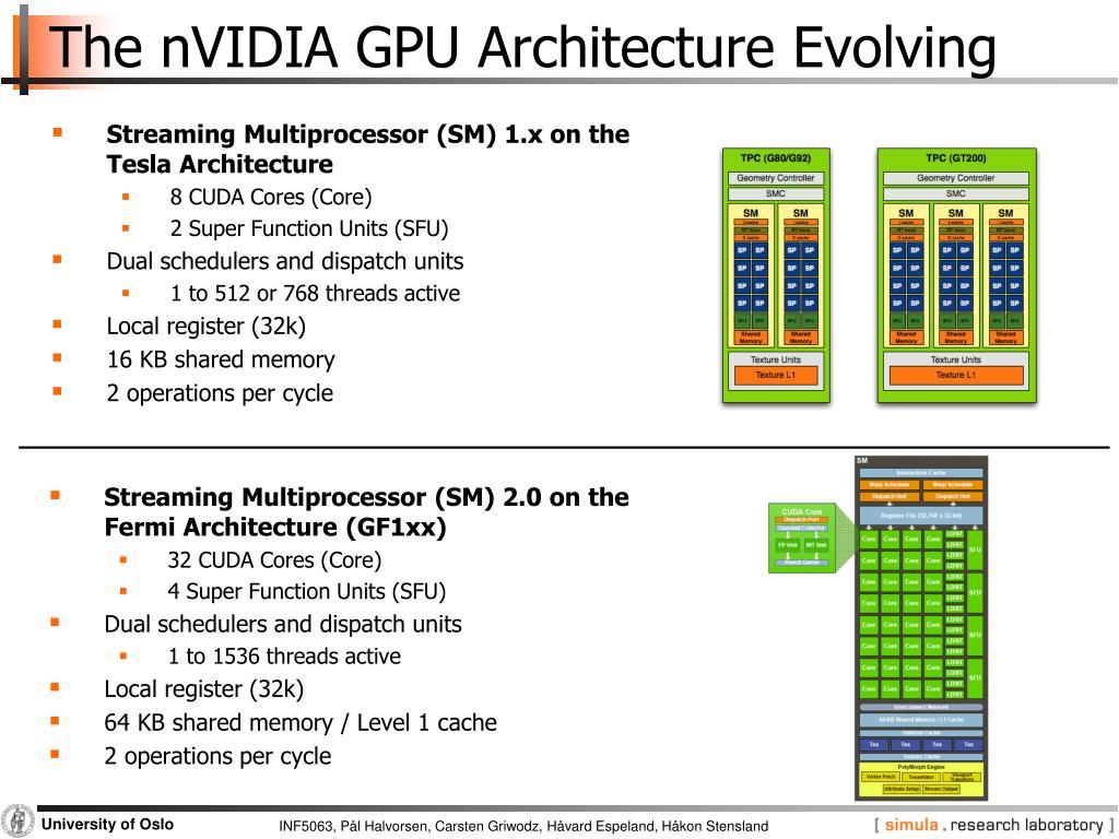 PPT - INF5063 – GPU & CUDA PowerPoint Presentation - ID:5909025