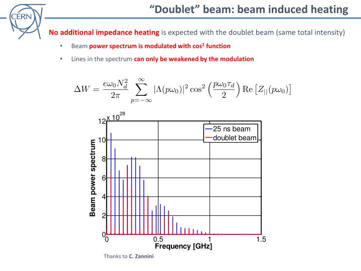 """Doublet"" beam: beam induced heating"