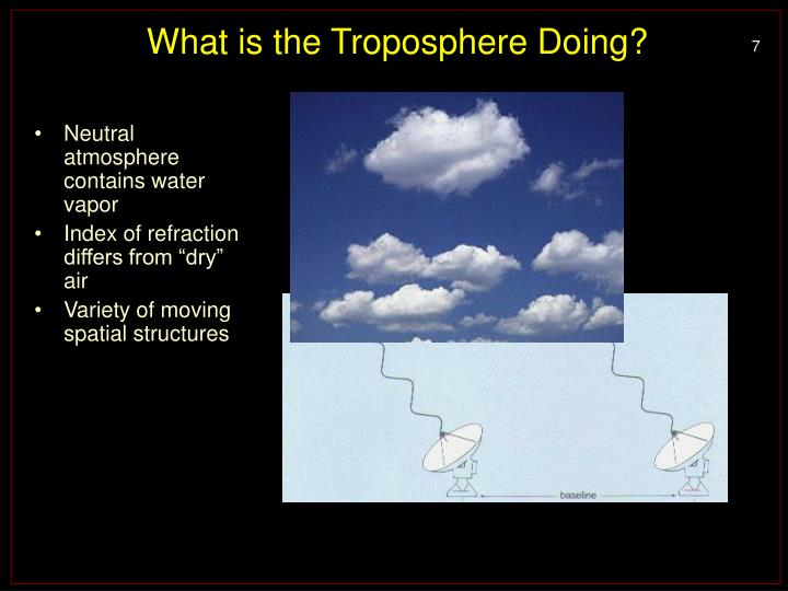 What is the Troposphere Doing?