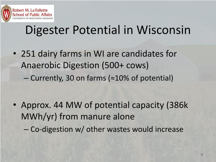 Digester Potential in Wisconsin