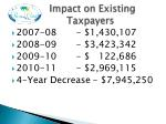 impact on existing taxpayers