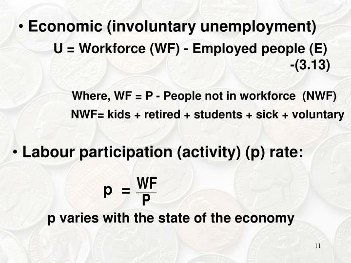 Economic (involuntary unemployment)