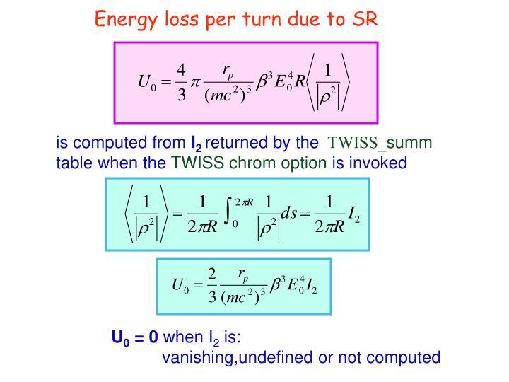 Energy loss per turn due to SR
