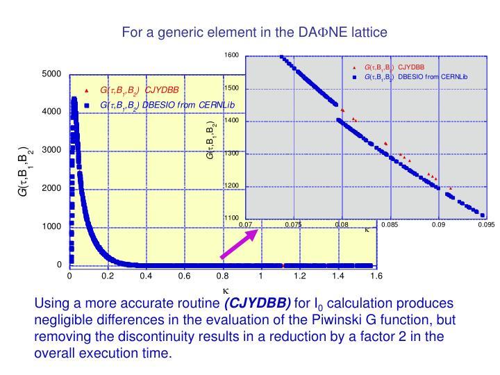 For a generic element in the DA